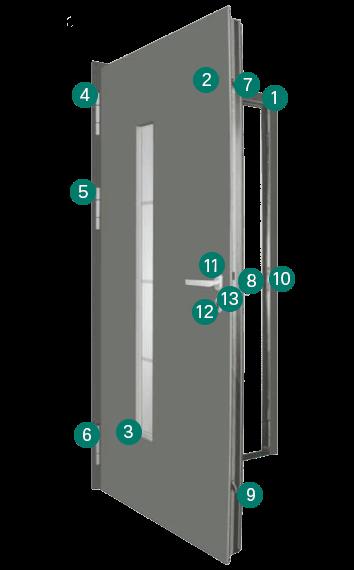 Attrezzatura standard per le porte d'ingresso in alluminio Elite